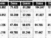 Salari Italia all'estero