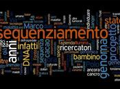 Ecco word cloud myGenomiX