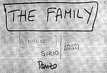Family Bossi, raggirata
