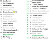 Premiership: Newcastle spaventa Saracens (3-9). Clermont regola Montpellier 22-9