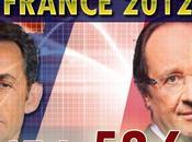 Hollande vincerà scarto ridotto, così parlò Candido