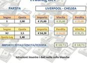 Trading Liverpool Chelsea