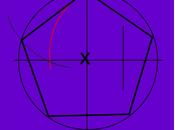 Costruire poligoni riga compasso