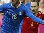 Questioni Calcio Europeo