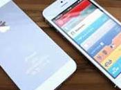 iPhone ultime notizie mondo Apple