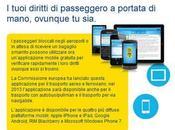 Your Passenger Rights: l'applicazione viaggiare informati