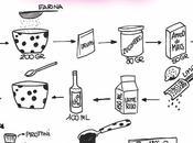 muffin mosse: ricetta base vegan