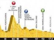 Diretta Tour France LIVE Jean Maurienne-Annonay Davézieux tappa #12: Sagan ripreso, fuga