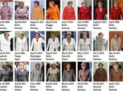 Tutti colori Angela Merkel
