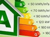 Officinae Verdi Sacert: Firmata Intesa Certificazione Energetica Qualità
