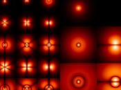 Relatività Meccanica Quantistica, Salvatore Dimaggio