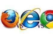 Quale browser piu' utilizzato Italia