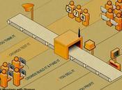 Washington Post Lancia Piattaforma Crowdsourcing Lettori