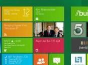 Windows l'interfaccia chiamerà Metro