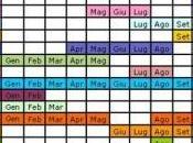 calendario della frutta verdura stagione