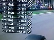 Monza Fernando Alonso Pole Hamilton
