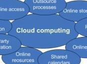 Cloud computing: istruzioni l'uso!