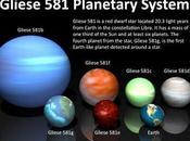 pianeti potenzialmente abitabili promettenti