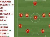 Fosso ghiaia-az football=1-1