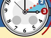 Promemoria: alle 03.00 domenica ottobre tornerà l'ora solare