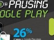 Android: 100+K potenzialmente maligne