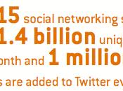 Social Customer Service consigli usare Twitter come canale customer care