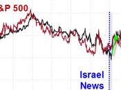 Mercati Israele