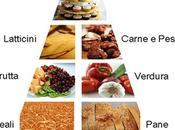 Come Dimagrire Dieta Mediterranea