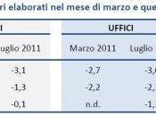 """Dalla Commissione parlamentare """"gli immobili italia"""""""