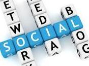 motivi Social Network uccideranno Blog