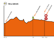 Oggi prima tappa Tour Luis 2013