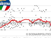 Sp_trend (28.01.2013): destra