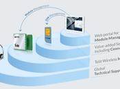 Telit presenterà Remote Module Management 2013