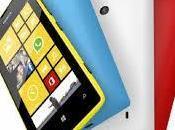 Nokia Lumia: Smartphone cost!