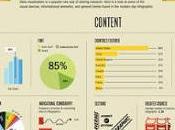 Infografiche tutti gusti: migliori siti
