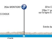 Parigi-Nizza: prima Bouhanni,oggi altro sprint