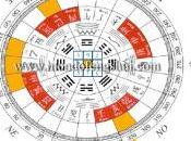 Seminario: Oroscopo Feng Shui 2013- previsione l'anno Serpente d'Acqua Lago Garda