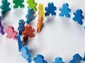 Leadership Social Media: abilità Leader Aziende Collaborative