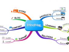 Come creare mappe concettuali online