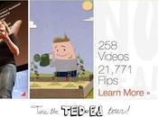 Flipteaching TED-ed