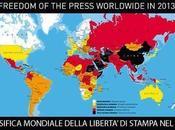 Come querelo libertà stampa