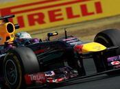 Report Pirelli. Prove Libere Ungheria 2013