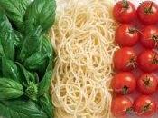 Spaghetti aglio, orgolio peperoncino