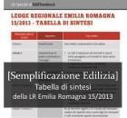 Emilia Romagna, tabella sintesi delle semplificazioni edilizie dopo 15/2013
