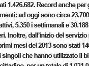 Area Milano: telecamere censimento ciclisti boom BikeMi della bicicletta città
