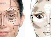 Beauty tip: counturing viso