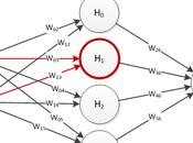 Addestramento reti neurali feed-forward multi-layered tramite Error Backpropagation