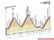 Giro d'Italia 2014, presentazione altimetria tappa