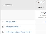 """""""Not provided"""" Google Analytics: possibile soluzione problema"""