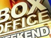 BoxOffice: Dopo lungo weekend Cattivissimo botto raggiunge milioni seguito piccola impresa meridionale